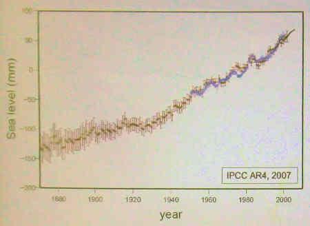 Sea level measurements since 1870.