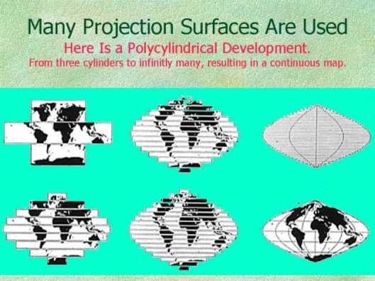 Earth with many projection surfaces.