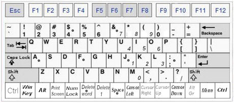 Keyboard with new space bar replacement options