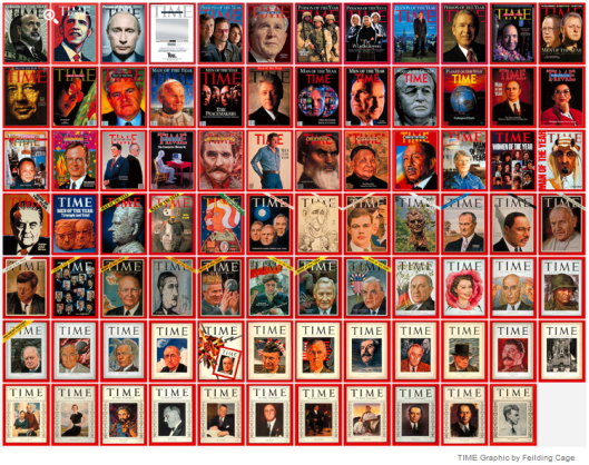 TIME Person of the year - 2009 retrospective