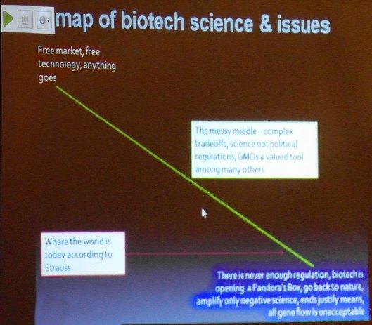 Steven_Strauss_Biotech