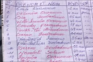 A photograph of the village log of deaths.