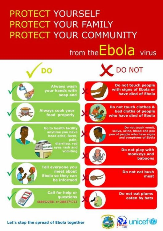 Ebola symptoms and actions